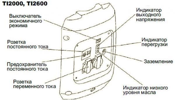 Инверторный генератор Fubag TI